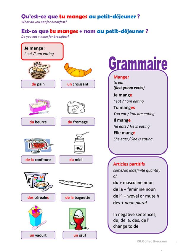 manger-ne pas manger-food-partitive article-negative form